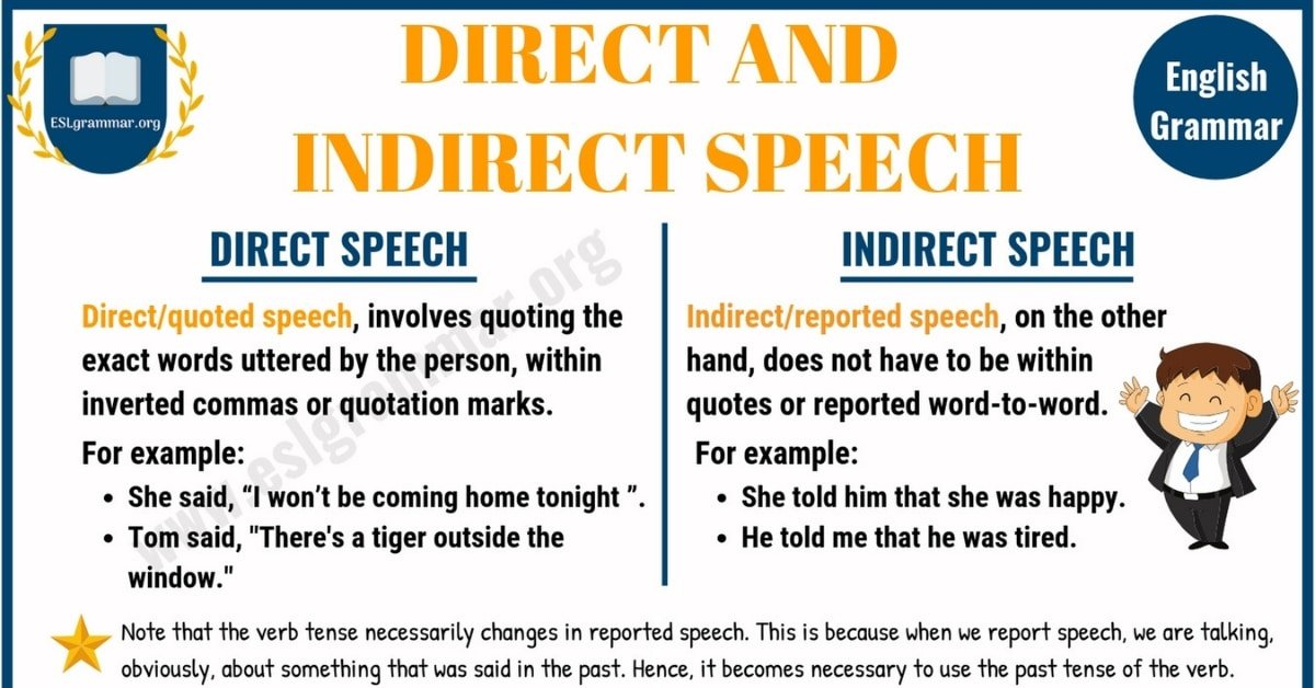 Direct and Indirect Speech: Useful Rules and Examples 1