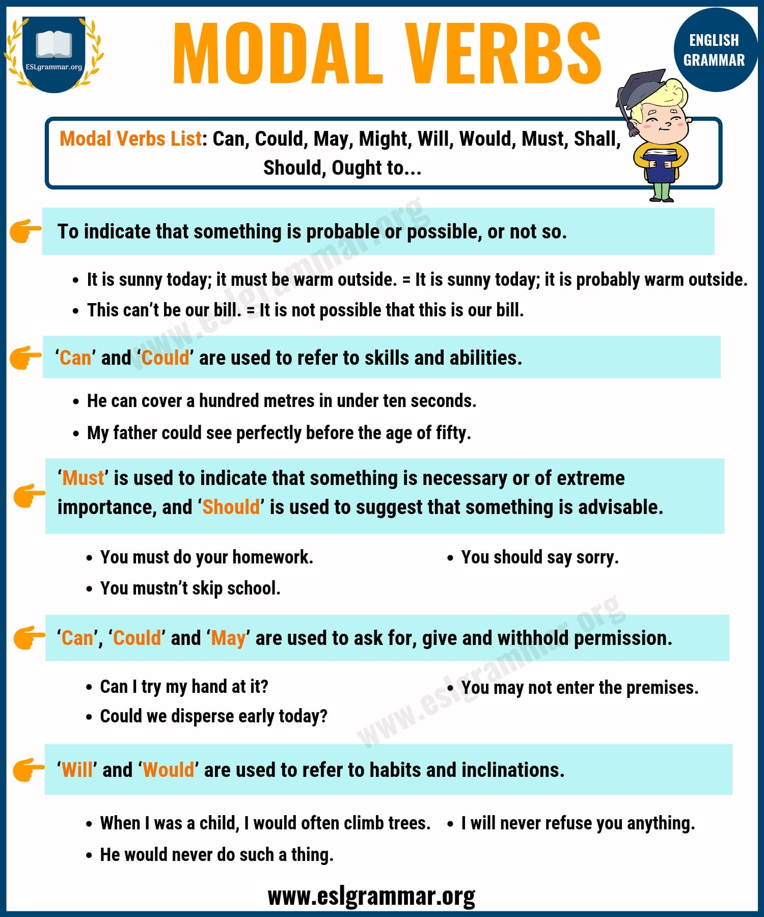 Amato Modal Verbs: Useful Rules, List and Examples in English - ESL Grammar WP91