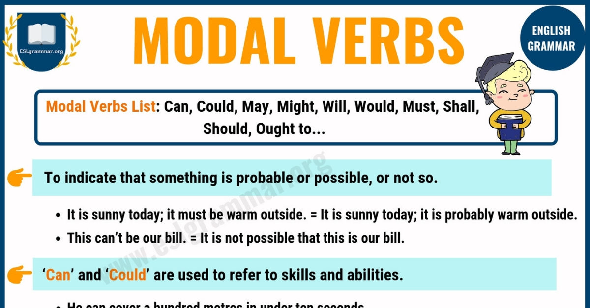 Modal Verbs: Useful Rules, List and Examples in English 1