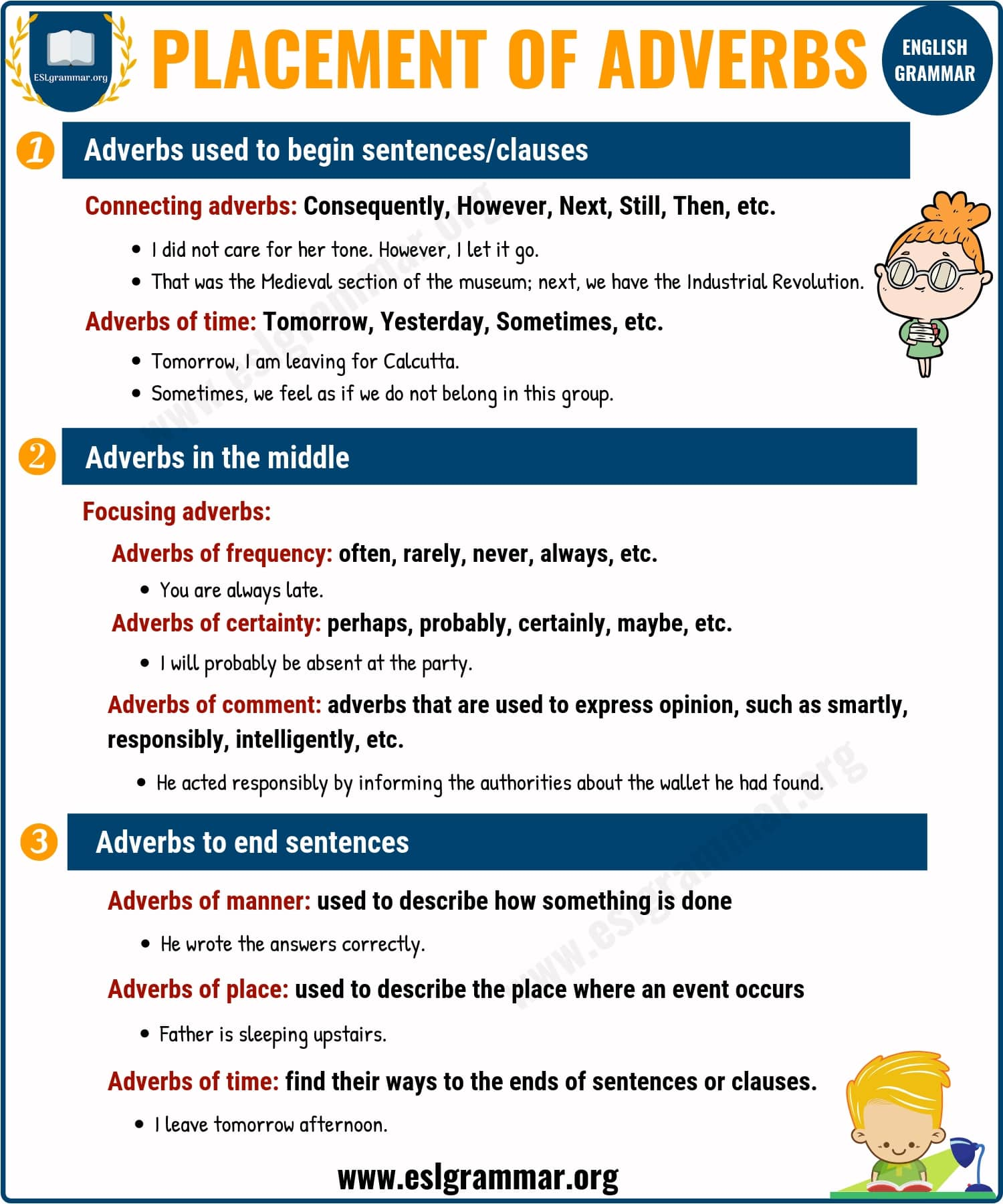 Position of Adverbs in English Sentences | Adverb Placement