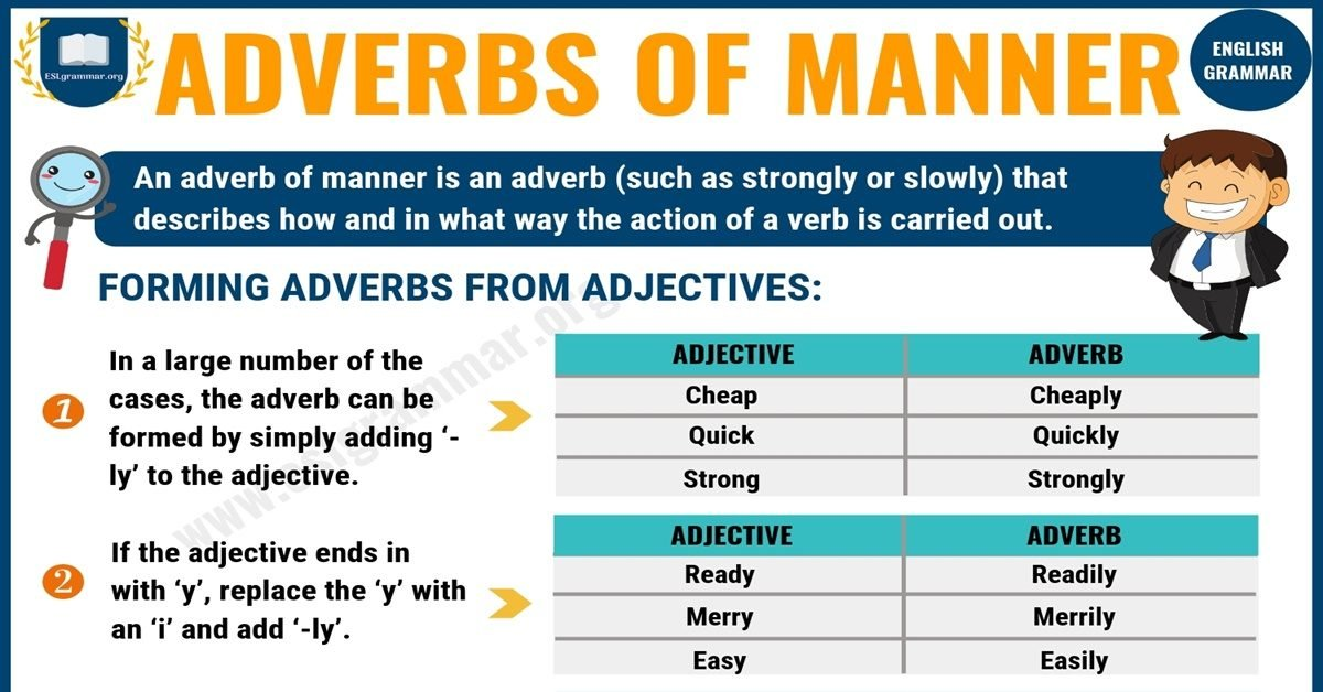 Adverbs of Manner: Definition, Rules & Examples 1