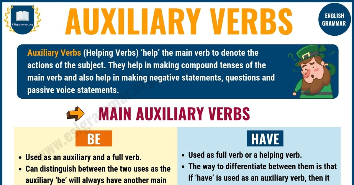 Helping Verbs (Auxiliary Verbs) List, Rules and Examples 1