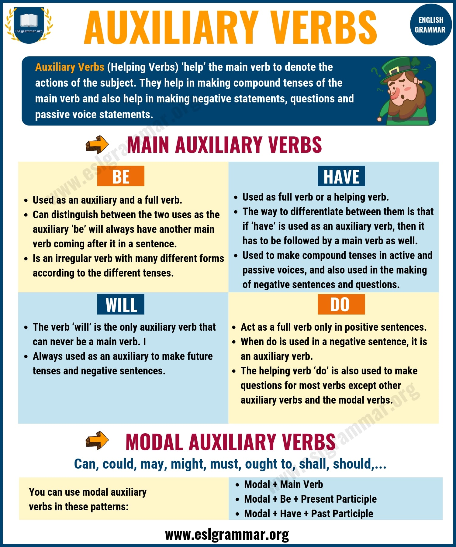 Helping Verbs (Auxiliary Verbs) List, Rules and Examples