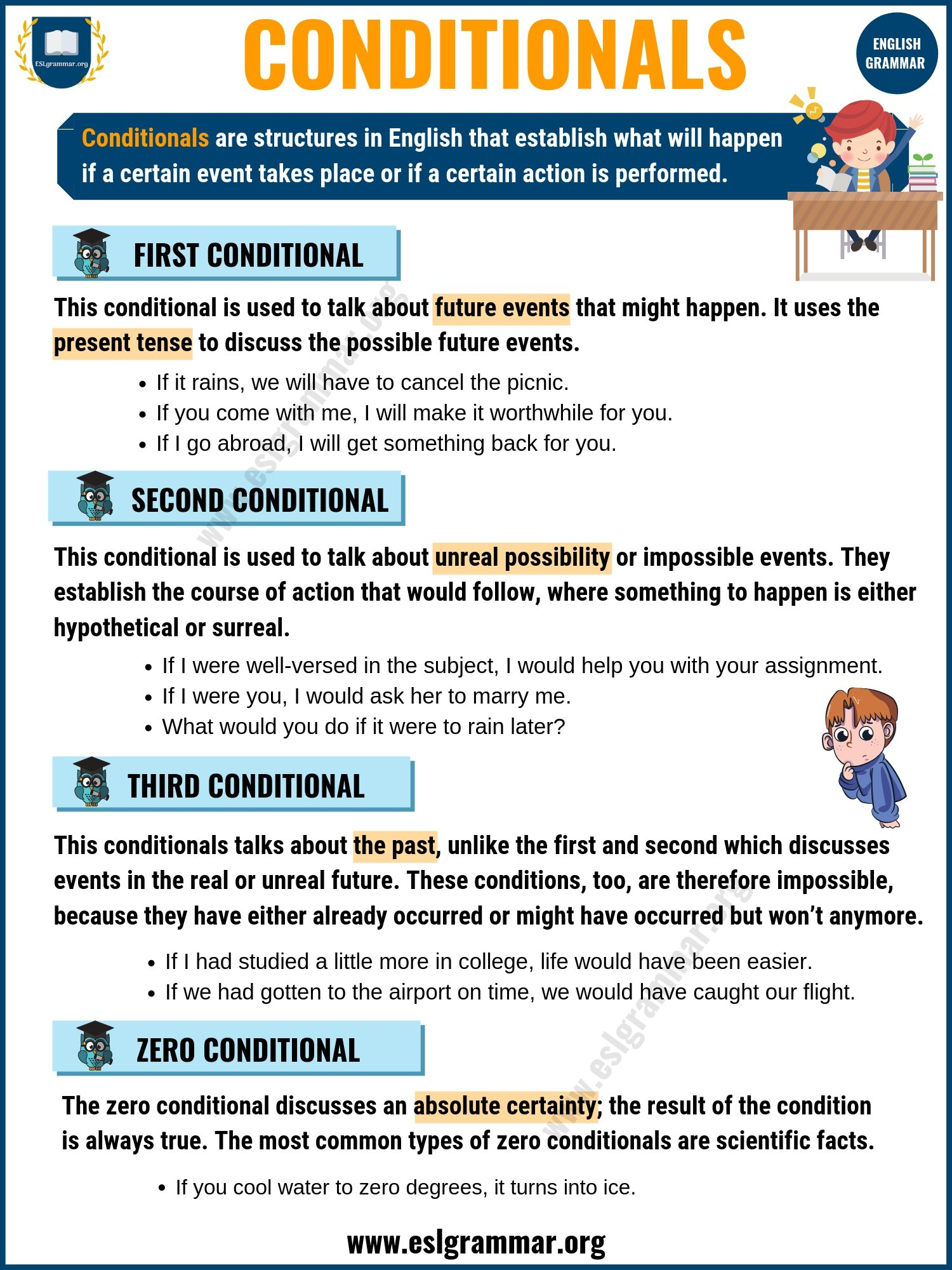 Conditionals: First, Second, and Third Conditional in English