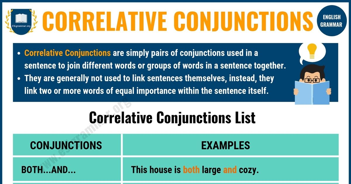 Correlative Conjunctions | Not only But also, Neither nor, Whether or, Rather or... 1