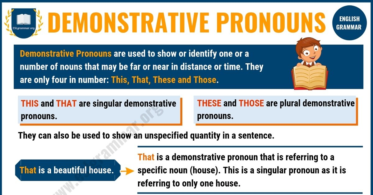 Demonstrative Pronouns: Definition, Examples & Exercises 1