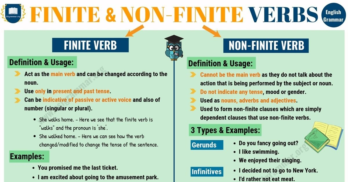Finite and Non-Finite Verbs | Definition, Useful Rules & Examples 1