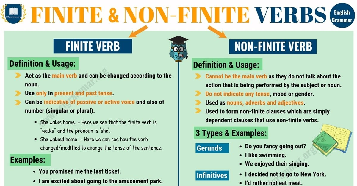 Finite and Non-Finite Verbs | Definition, Useful Rules & Examples 7