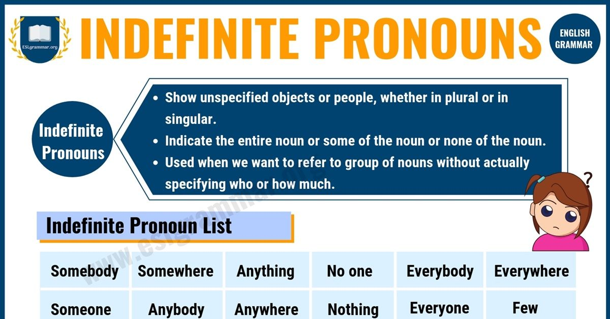 Indefinite Pronouns | Definition, Useful Rules, List & Examples 1