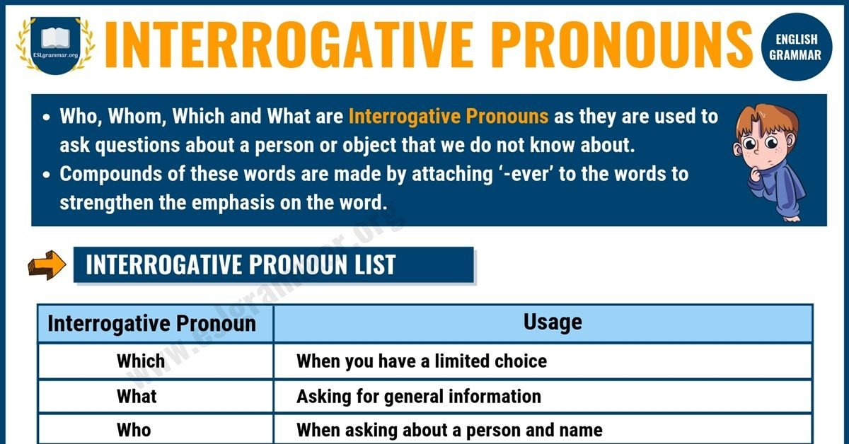 Interrogative Pronouns | Definition, Useful List and Examples 3