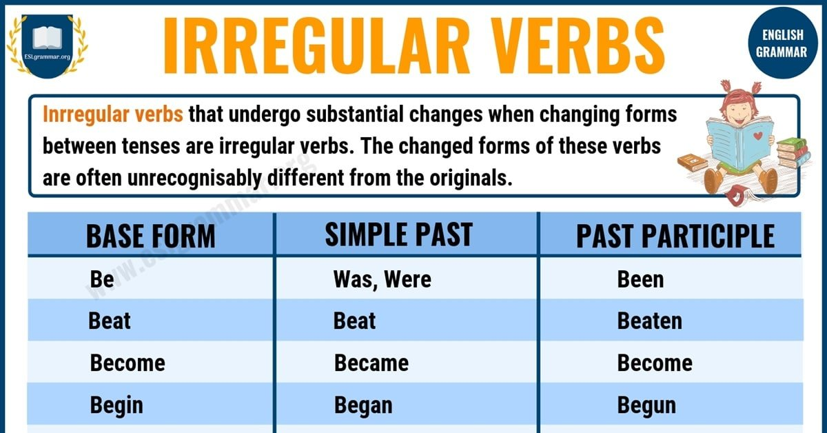 Irregular Past Tense Verbs | 75+ Important Irregular Verbs List 1