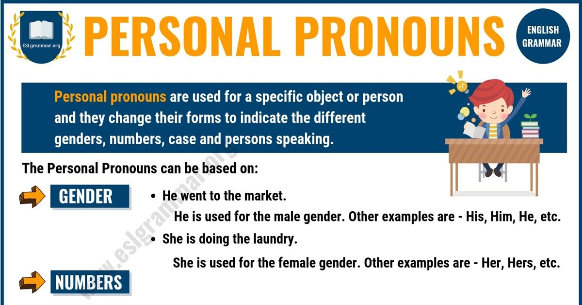 Personal Pronouns | Definition, Useful Rules and Examples 1