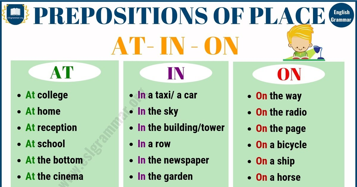 Preposition of Place | 70+ Useful Examples of Prepositions of Place IN, ON, AT 1