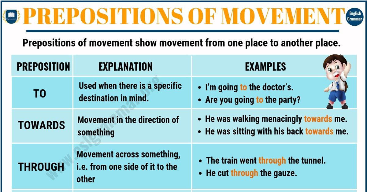 Prepositions of Movement | Definition, Useful List & Examples - ESL Grammar
