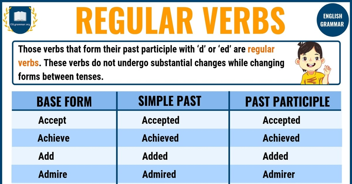 Regular Verbs: A Big List of Regular Verbs in English 4