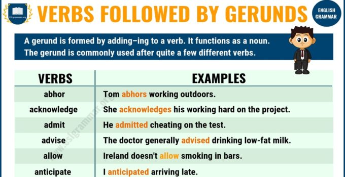 Definition & Useful List of Verbs Followed by Gerunds with Gerund Examples 7