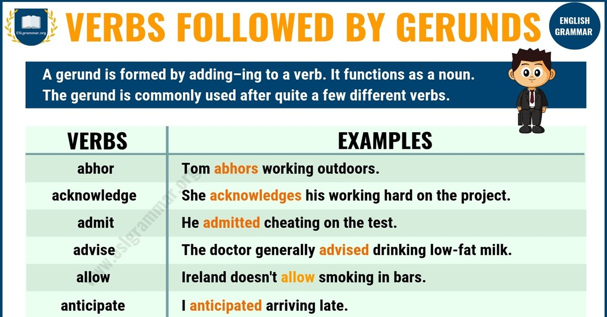 Definition & Useful List of Verbs Followed by Gerunds with Gerund Examples 1