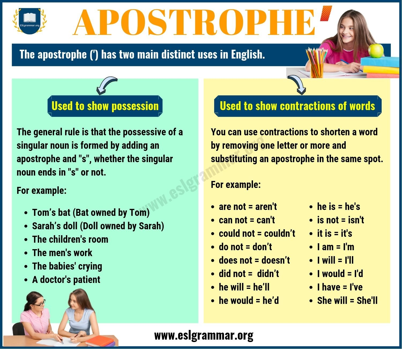 apostrophe definition