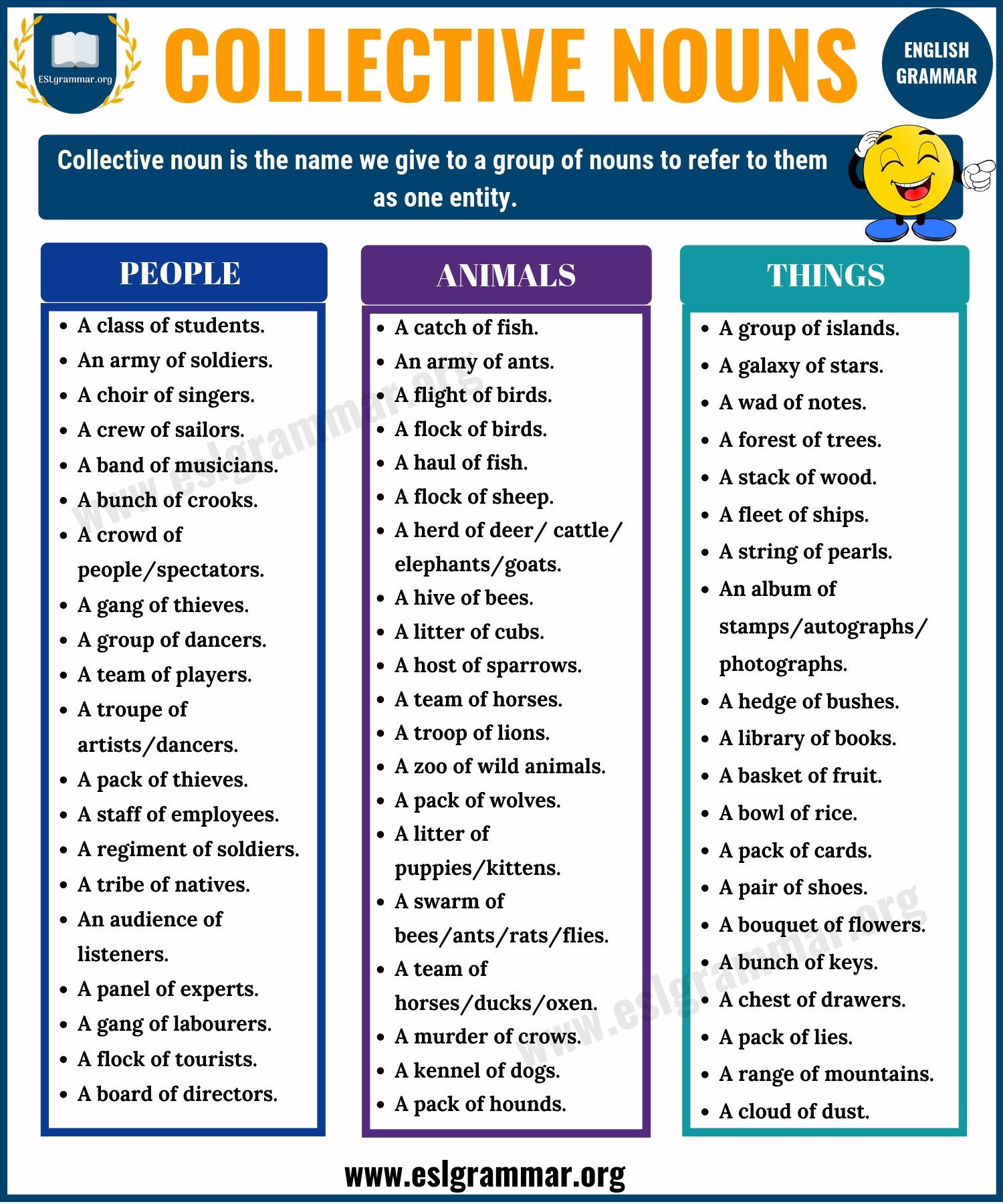 Nouns: Types of Nouns with Definition, Rules & Useful Examples