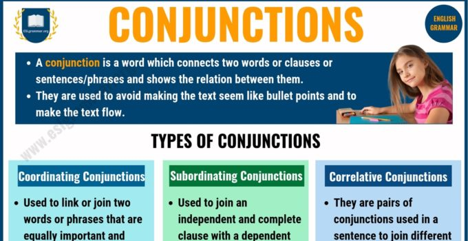 Conjunction Definition | Types of Conjunctions with Useful Examples 1