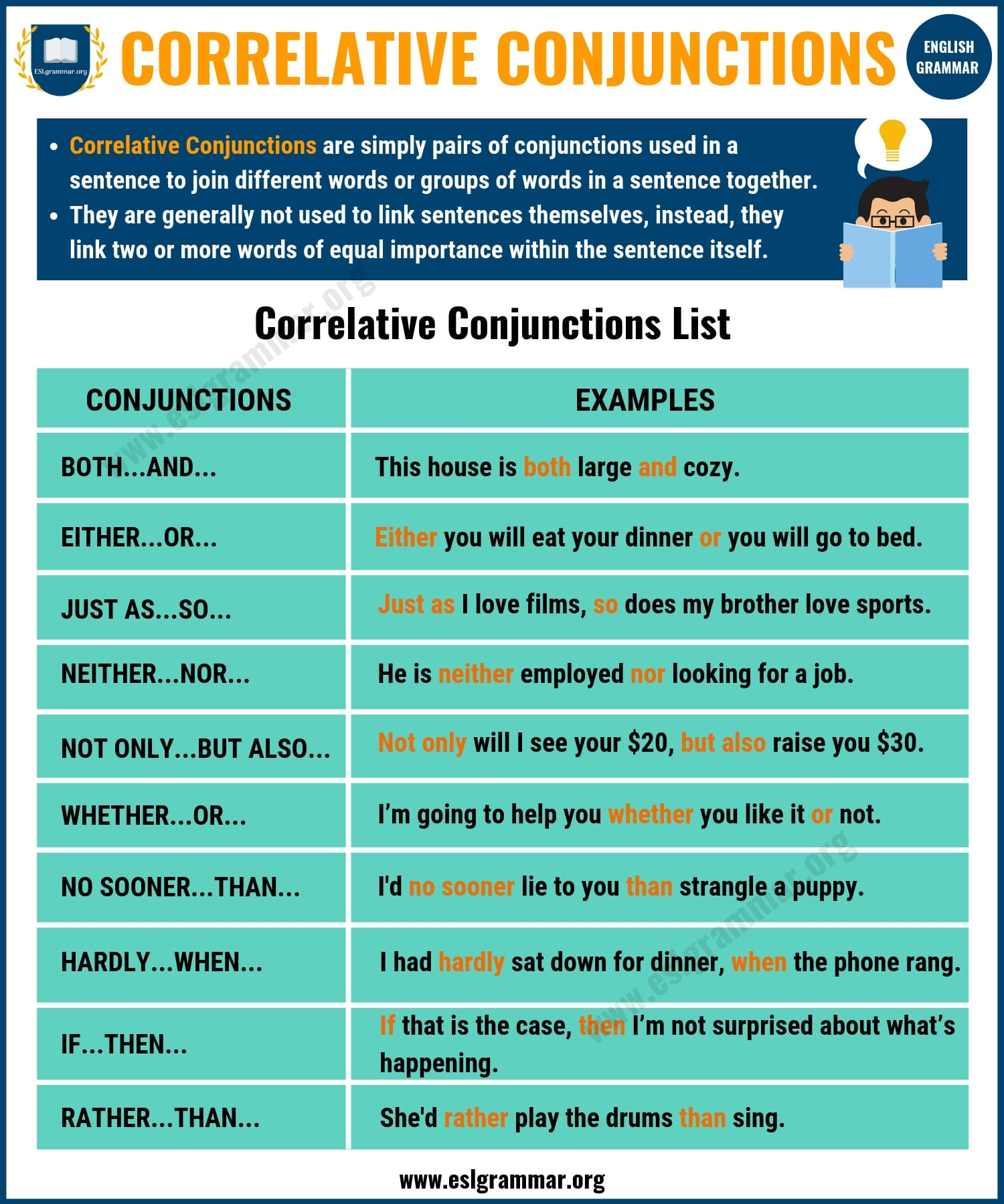 Conjunction Definition | Types of Conjunctions with Useful Examples 4