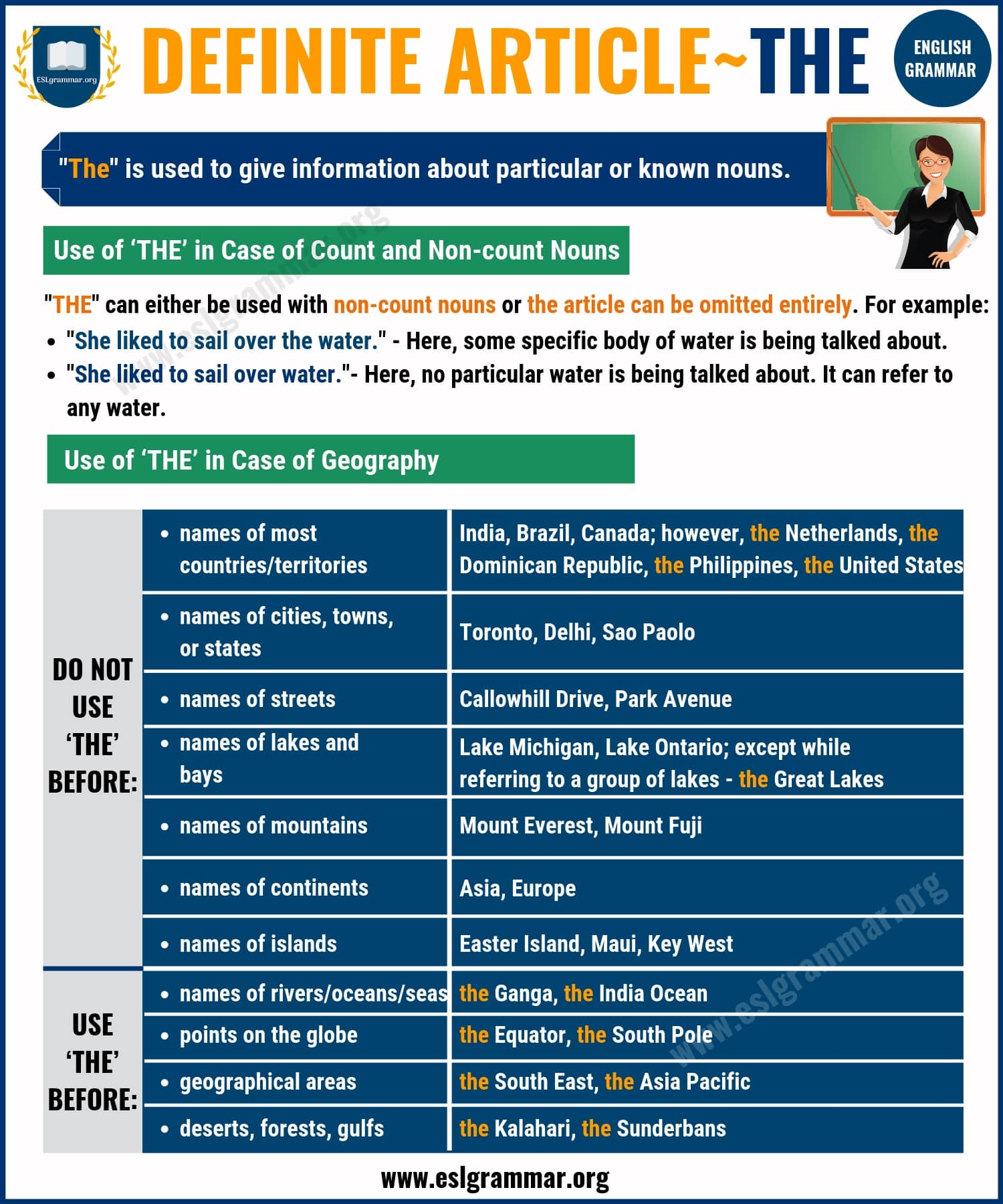 Determiner: Types of Determiners with Useful Examples 3