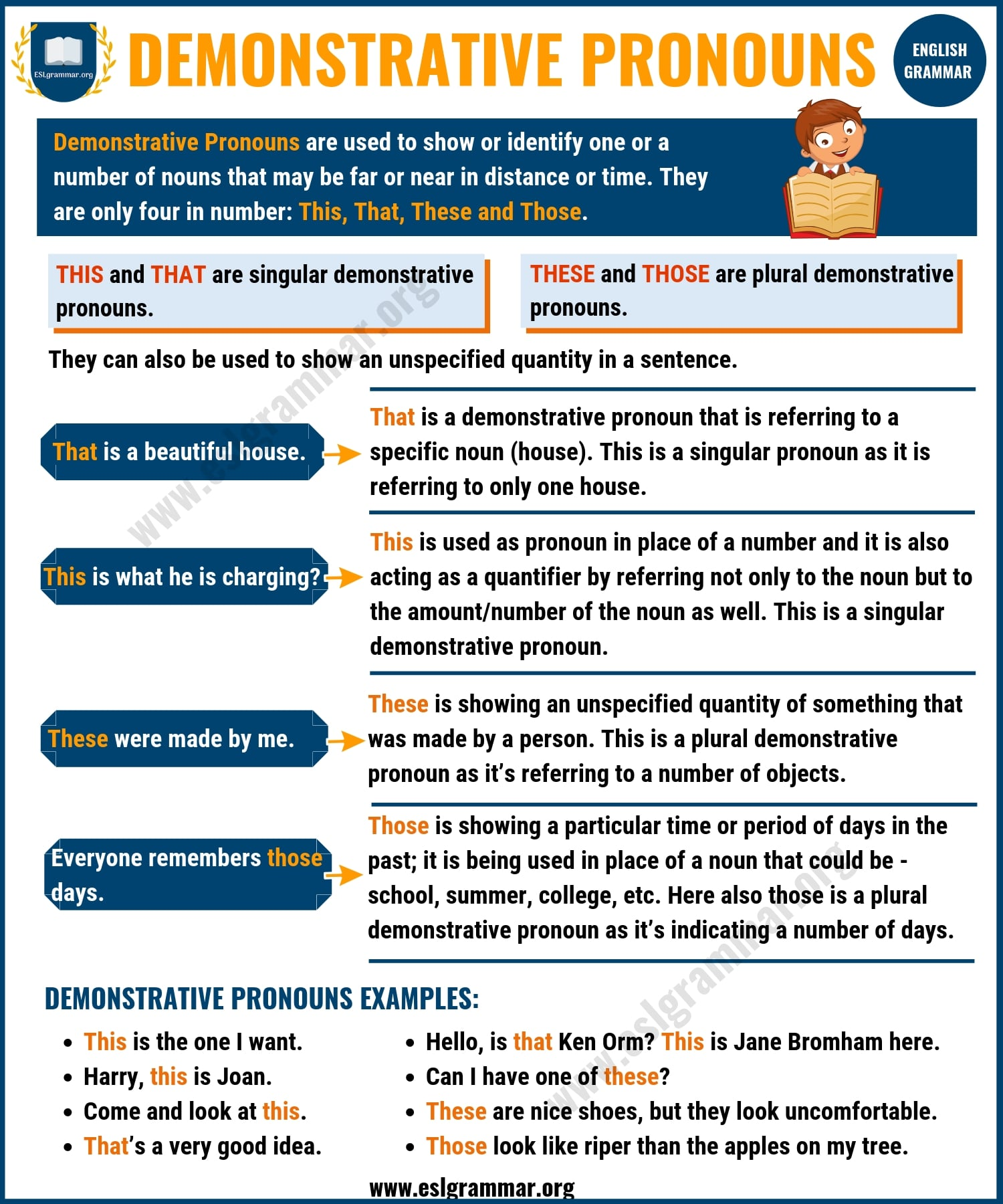 Types of Pronouns - Demonstrative Pronouns | Infographic