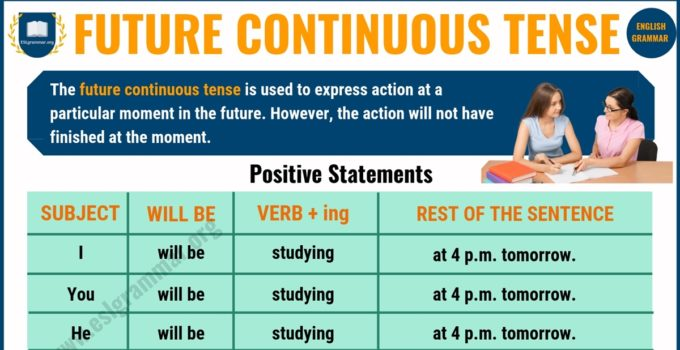 Future Continuous Tense: Definition & Useful Examples 1