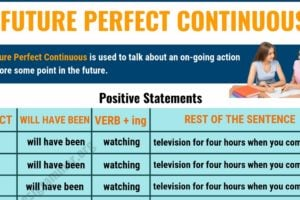 Future Perfect Continuous Tense: Definition and Useful Examples 13