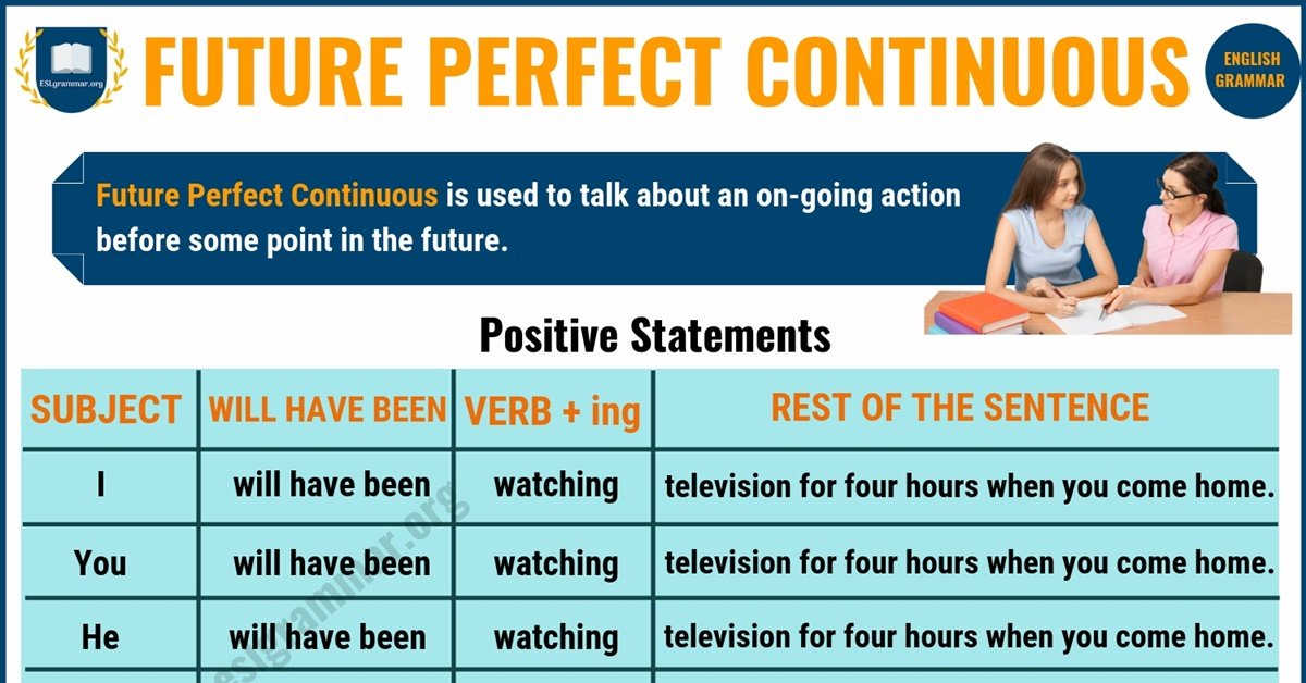 Future Perfect Continuous Tense: Definition and Useful Examples 2