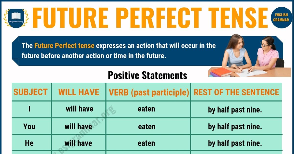 Future Perfect Tense: Definition & Useful Examples in English 3