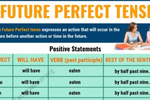 Future Perfect Tense: Definition & Useful Examples in English 11