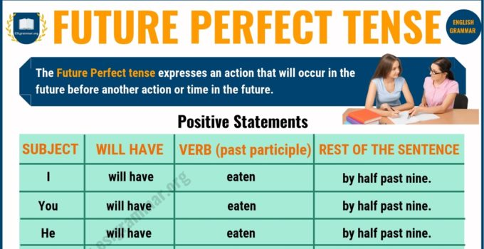 Future Perfect Tense: Definition & Useful Examples in English 1