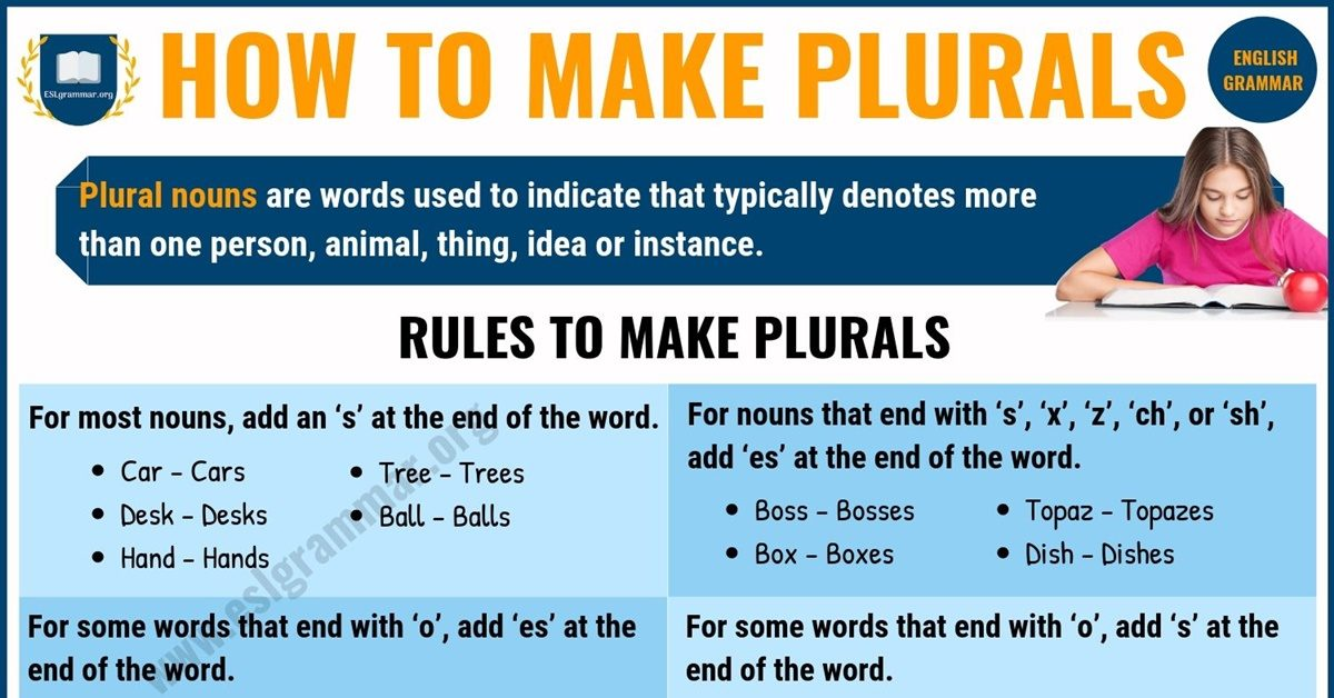 Regular & Irregular Plural Nouns: How to Make Plurals in English? 1