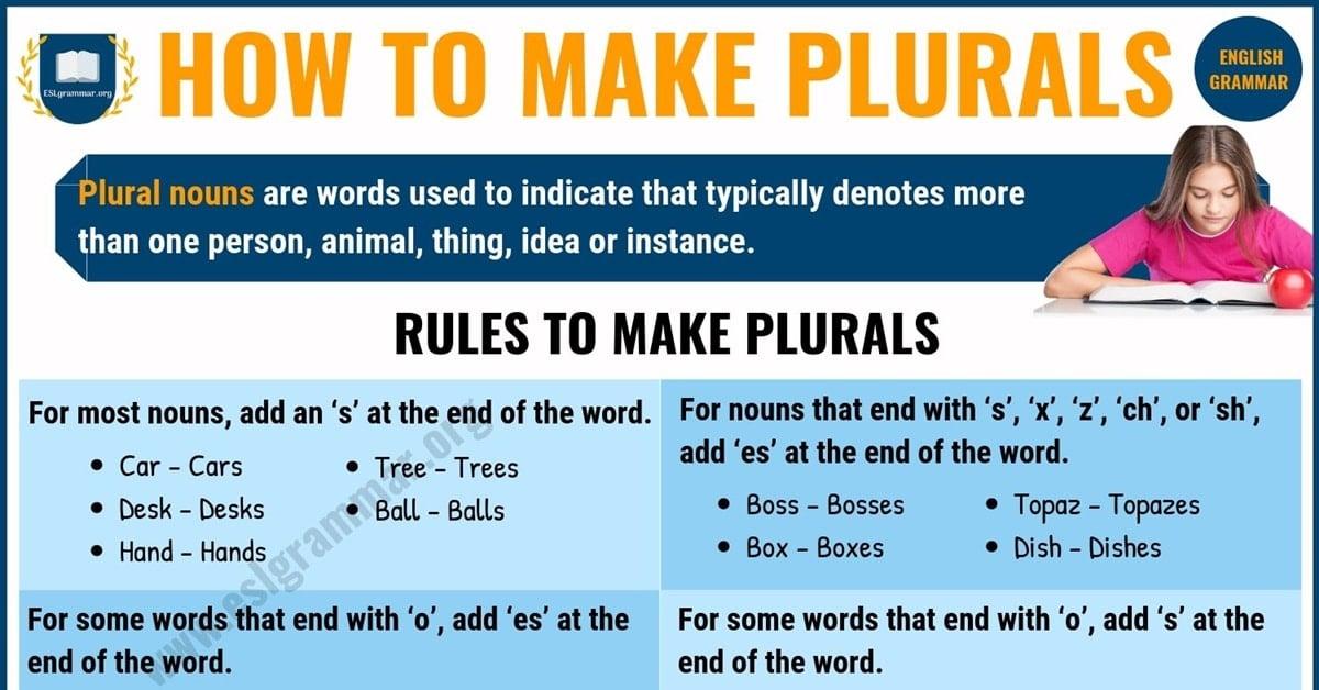 Regular & Irregular Plural Nouns: How to Make Plurals in English? 1