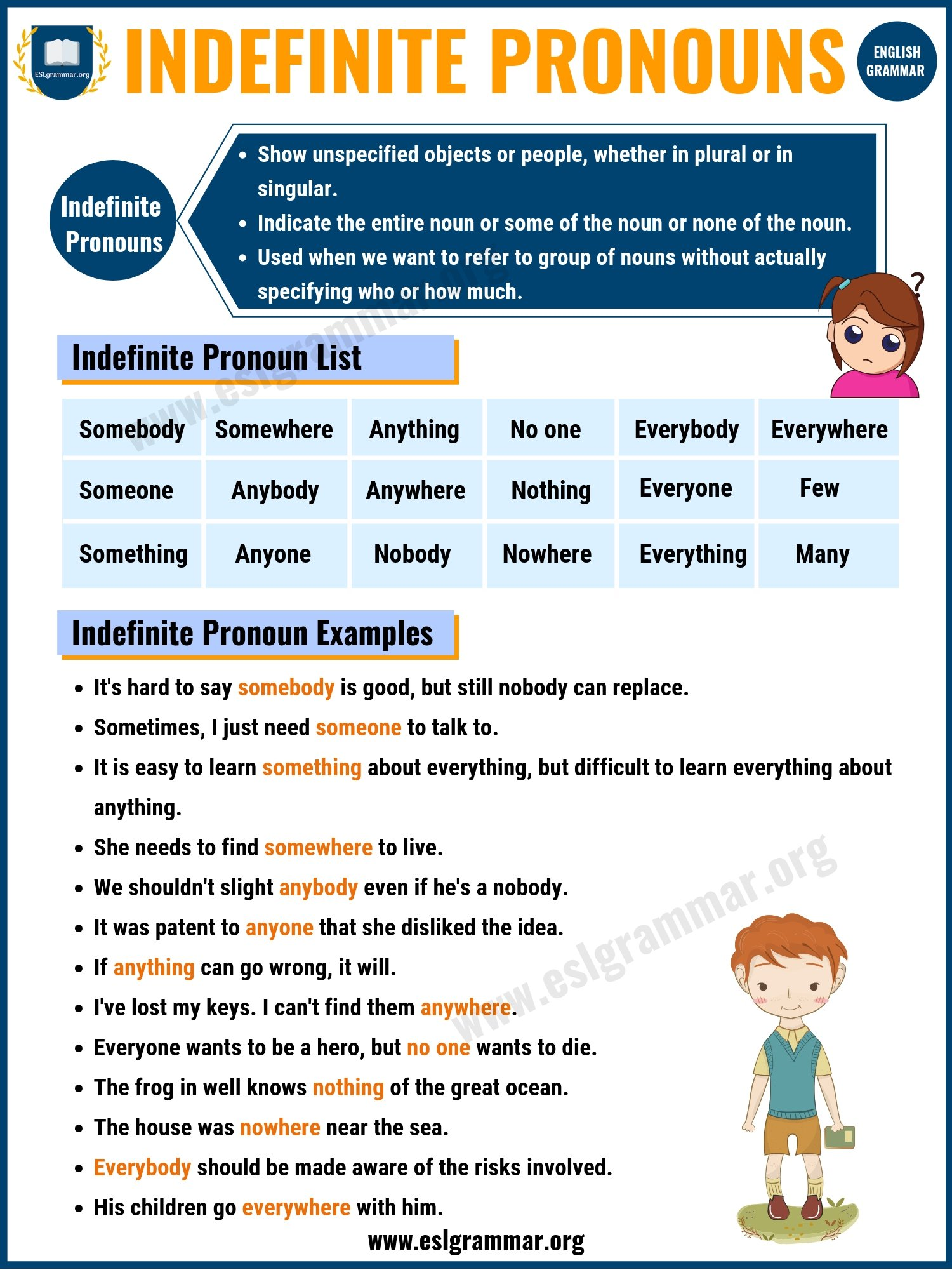 Indefinite Pronouns | Infographic