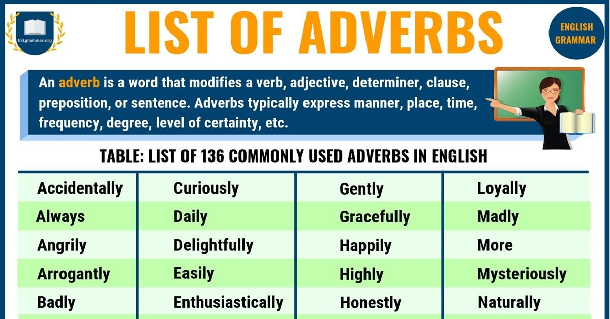 List of Adverbs: 135+ Useful Adverbs List from A-Z 1