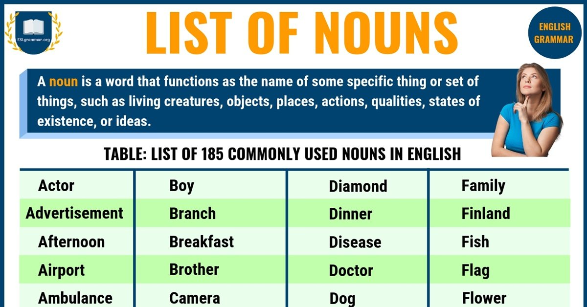 List of Nouns: 185 Common Nouns List for A-Z in English 1