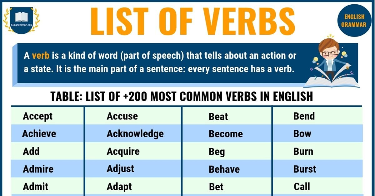 List of Verbs | +200 Most Common English Verbs for ESL Learners 1