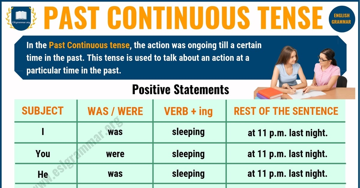 Past Continuous Tense: Definition & Useful Examples in English 6