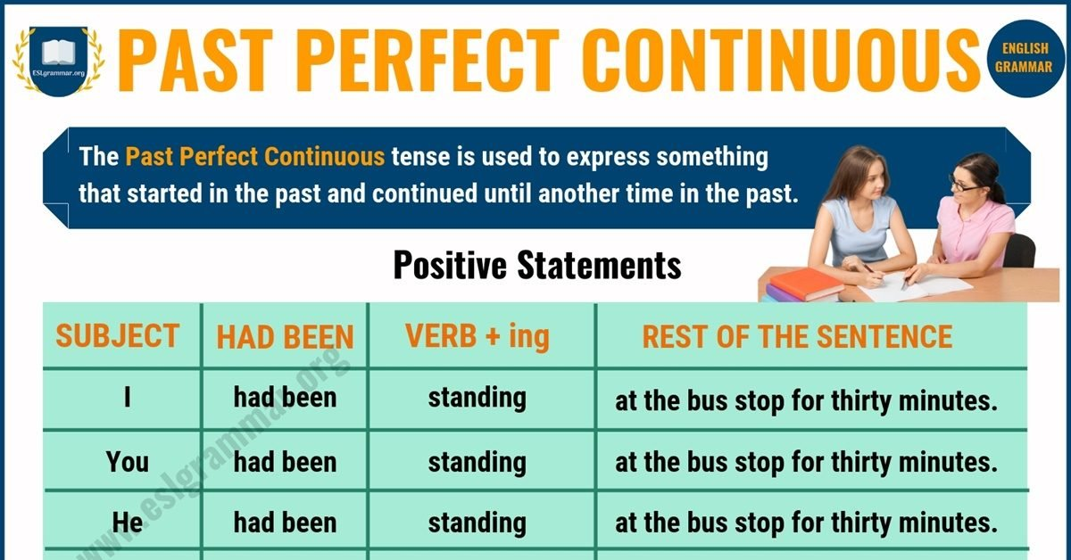 Past Perfect Continuous Tense: Definition & Useful Examples 1