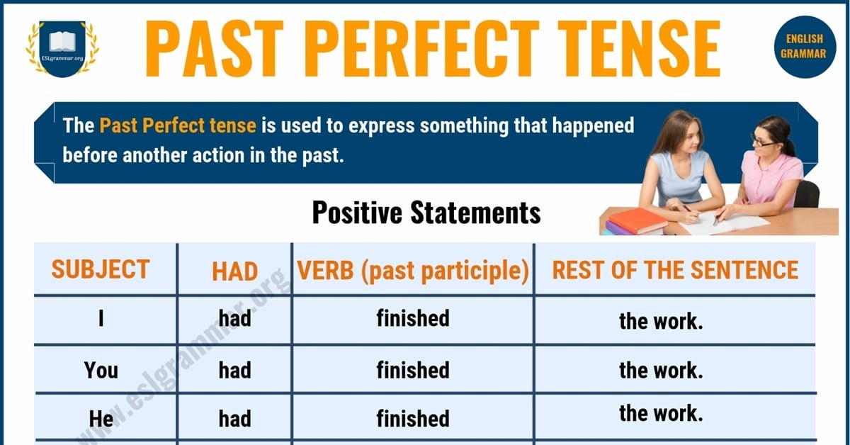 Past Perfect Tense: Definition & Useful Examples in English 1