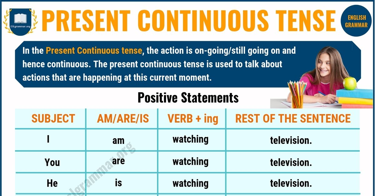 Present Continuous Tense: Definition & Useful Examples in English 1