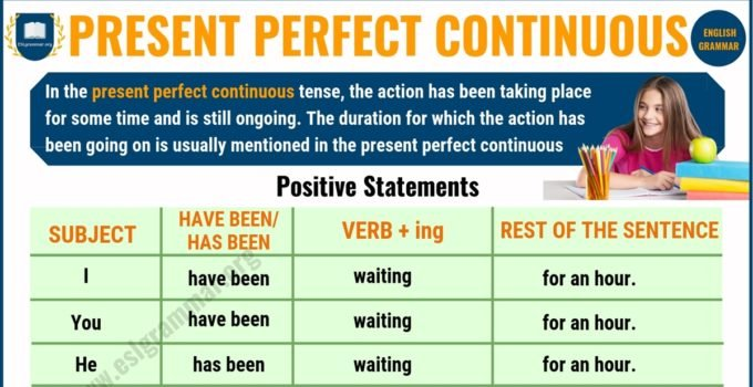 Present Perfect Continuous Tense : Definition, Useful Examples & Excercise 1