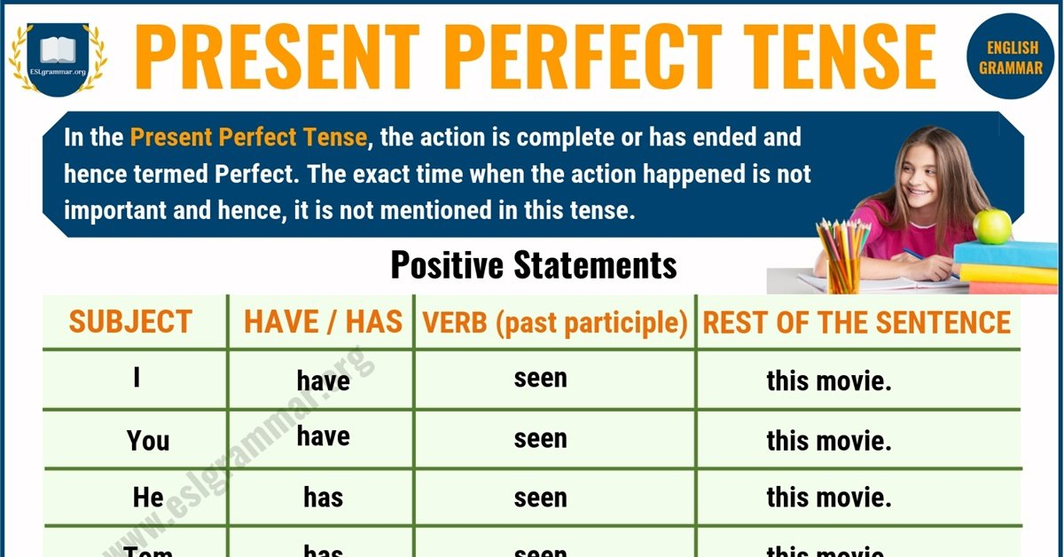 Present Perfect Tense: Definition, Useful Examples and Exercise 10