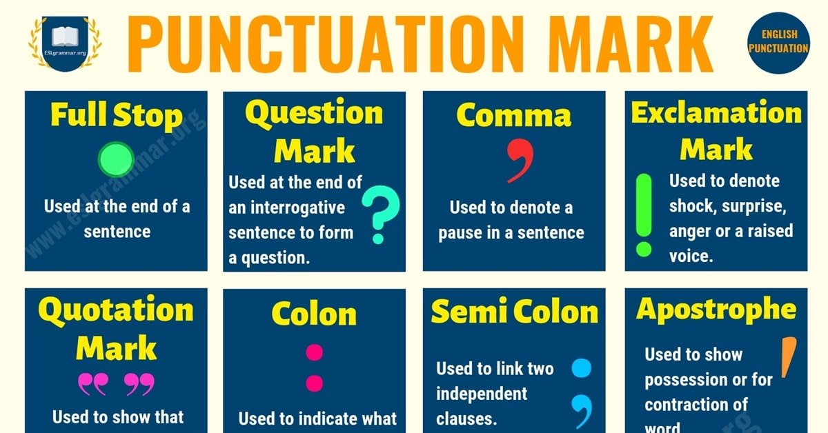 Punctuation: 12 Important Punctuation Marks with Rules & Examples 1