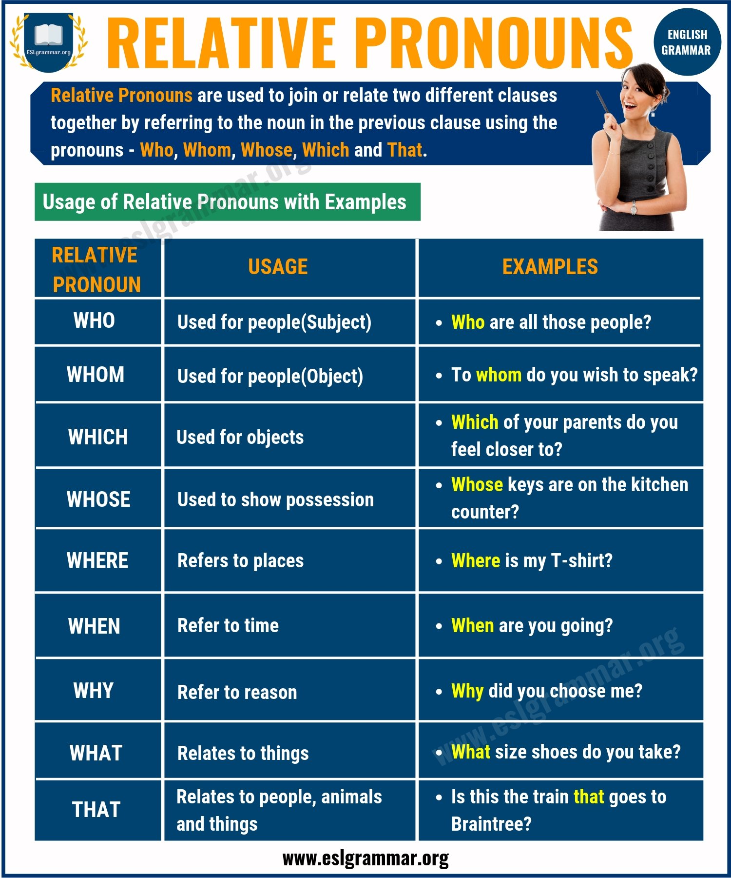 Relative Pronouns | Infographic