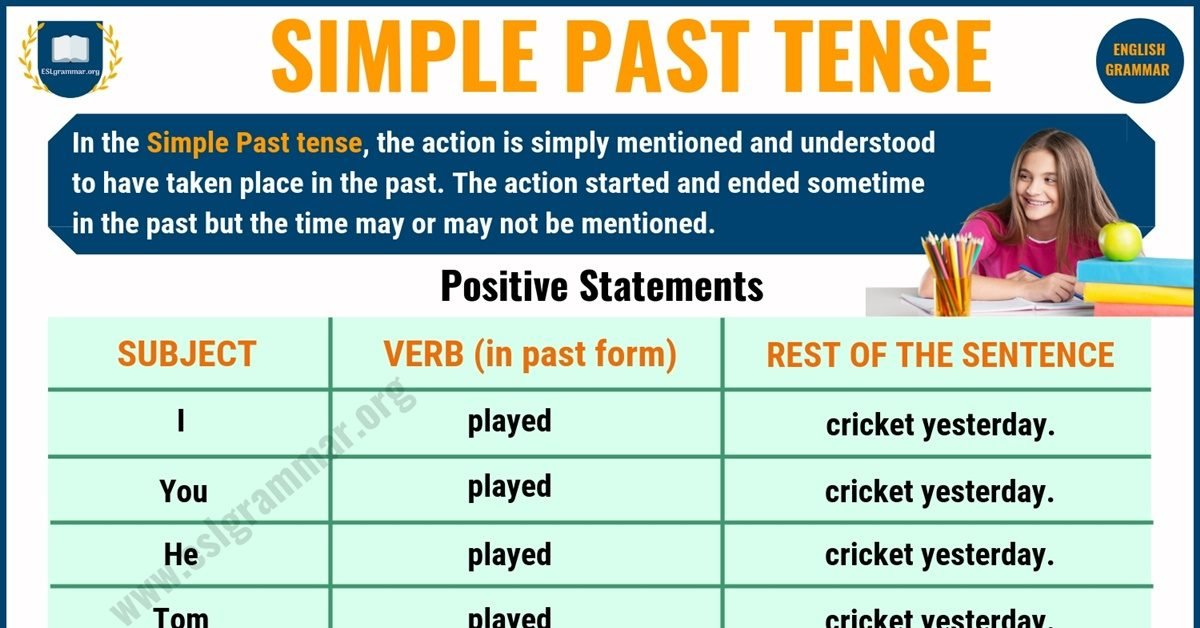 Simple Past Tense: Definition & Useful Examples in English 8