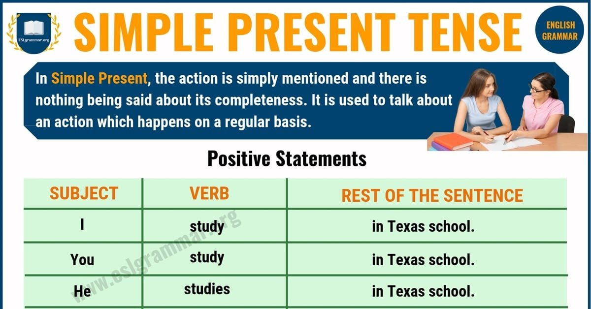 Simple Present Tense: Definition and Useful Examples 1