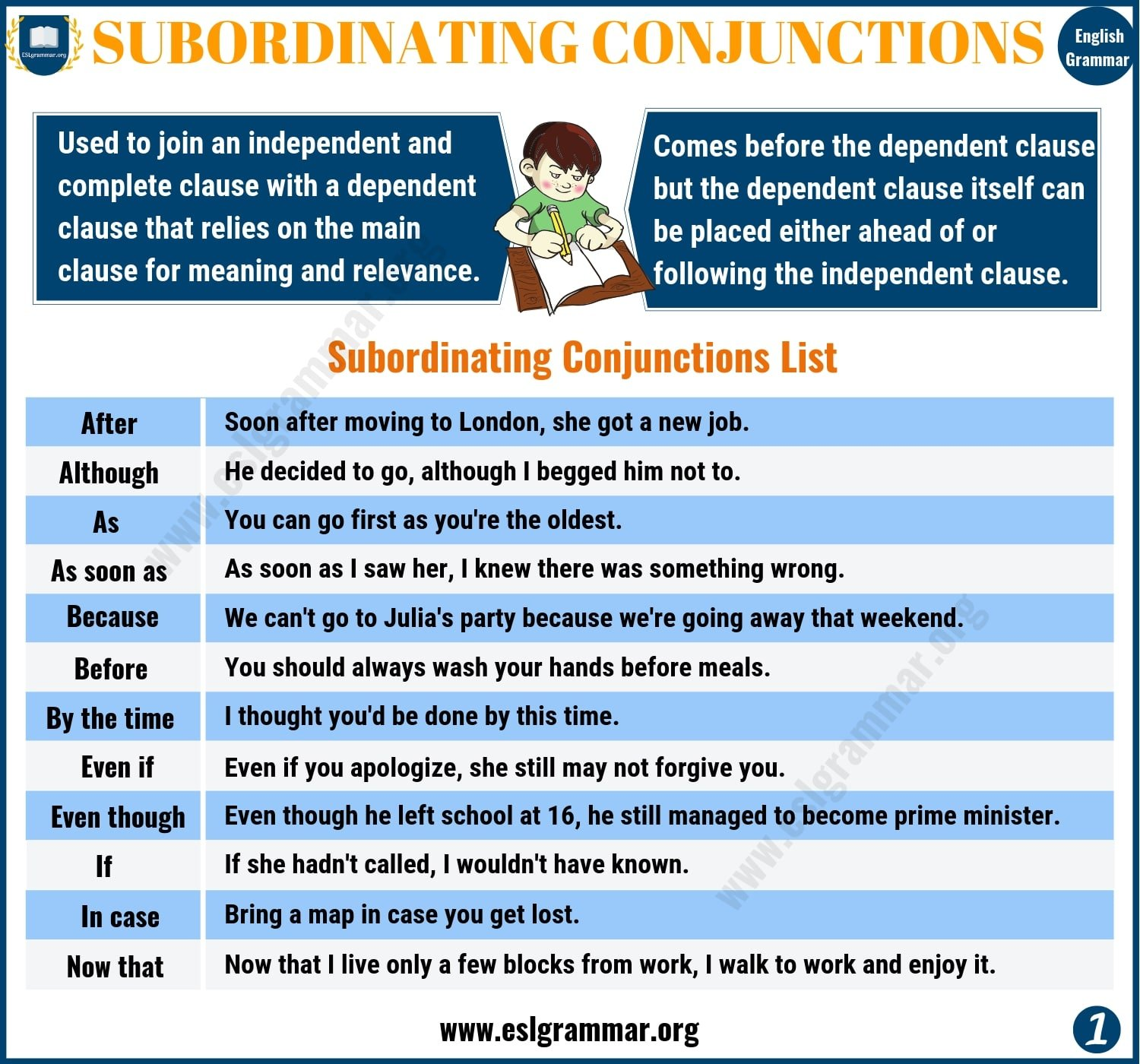 Conjunction Definition | Types of Conjunctions with Useful Examples 3